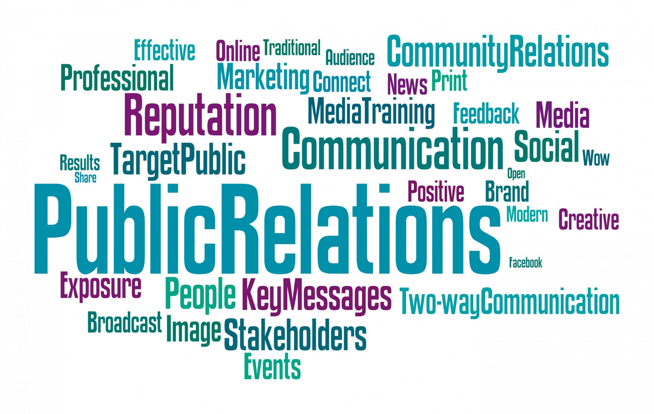 the development of public relations Public relations, or pr, is the practice of managing the flow of information between an individual or organization and the public employee relationship management systems are one of the sw tools that a company needs for the development of the human capital management toward an.